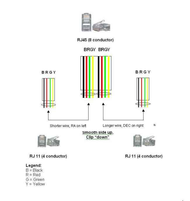 RJ11 Cable Wiring Diagram on t1 cable wiring diagram